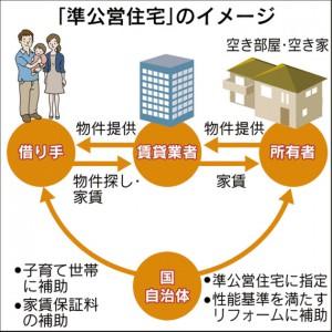1-16準公営住宅